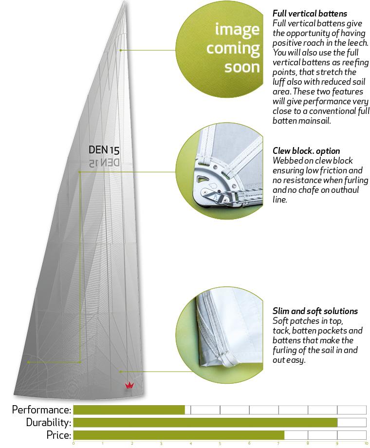 Elvstrøm Sails - Elvstrøm Sails